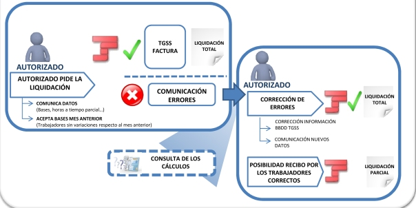 Presentación general proyecto